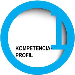 Kompetenciaprofil kialakítása