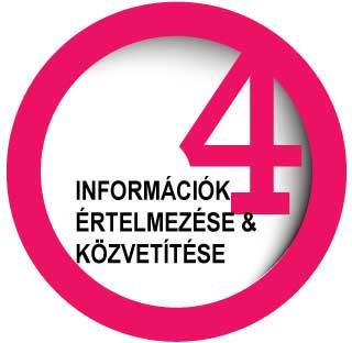 Állásinterjú információk elemzése 04